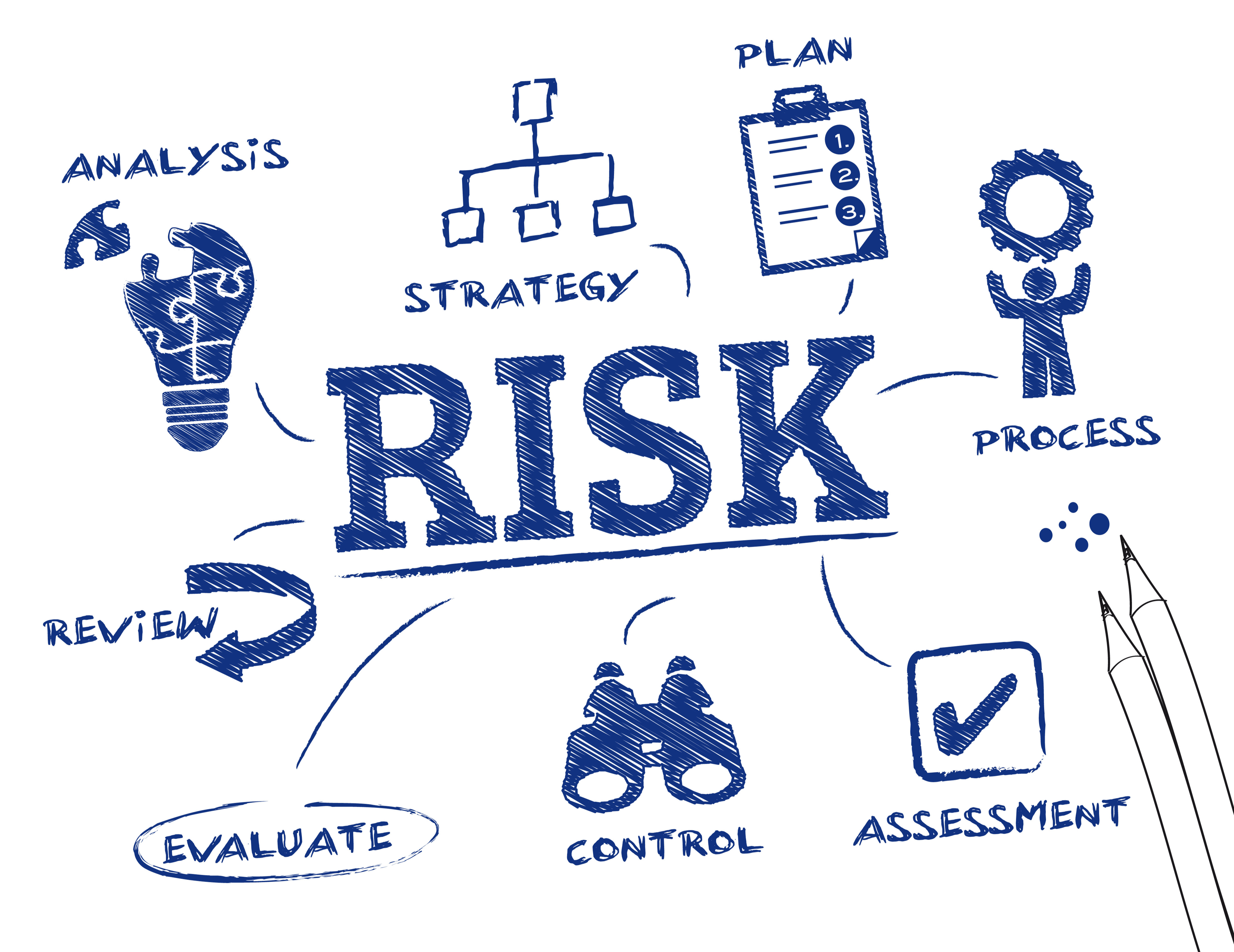 Assessing Risk with the Power of AI and the Insight of Human Expertise